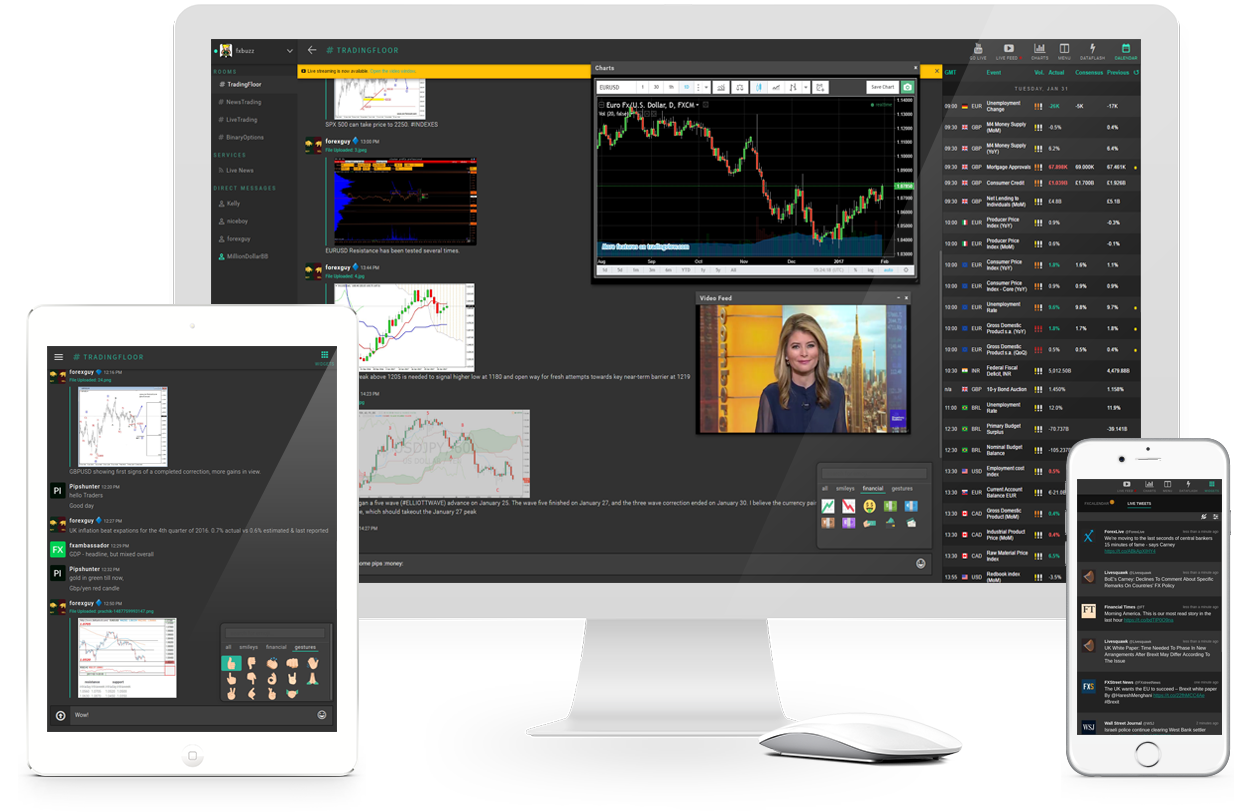 Forex trade chat room